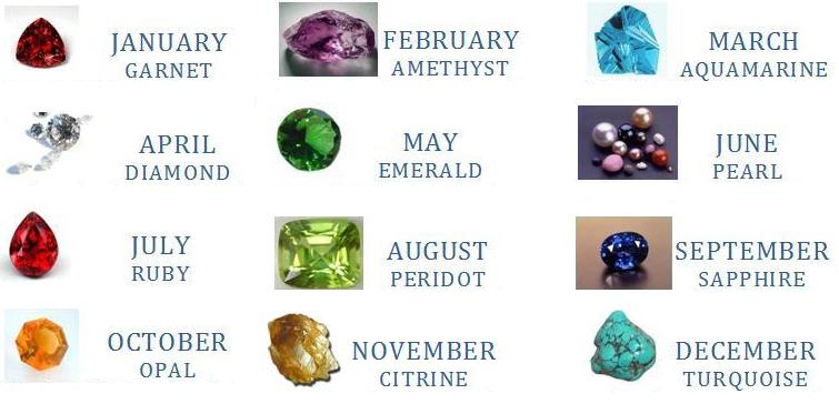 Diamond Del Birth Stone Chart